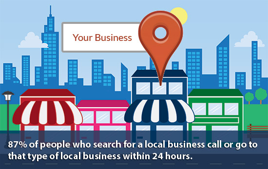 us-local-business-listing