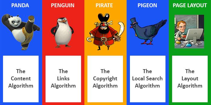 google_algorithm_