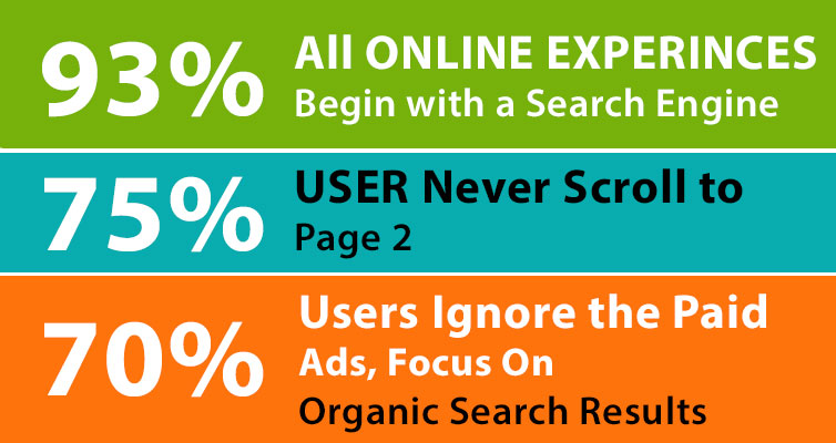 search-engine-facts