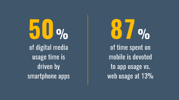 mobile-app-usage